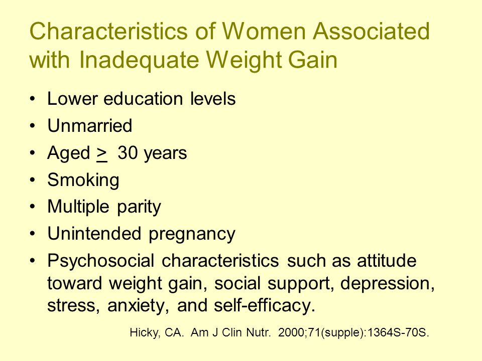 Characteristics of Women Associated with Inadequate Weight Gain Lower education levels Unmarried Aged > 30 years Smoking Multiple parity Unintended pregnancy Psychosocial characteristics such as attitude toward weight gain, social support, depression, stress, anxiety, and self-efficacy.
