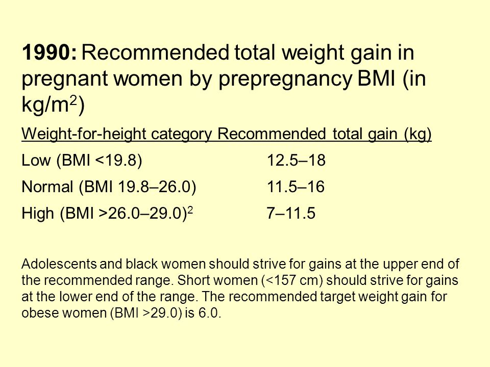 1990: Recommended total weight gain in pregnant women by prepregnancy BMI (in kg/m 2 ) Weight-for-height categoryRecommended total gain (kg) Low (BMI