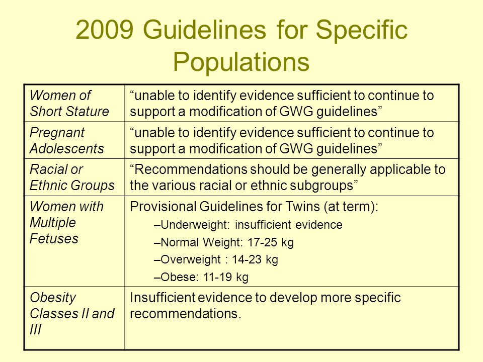2009 Guidelines for Specific Populations Women of Short Stature unable to identify evidence sufficient to continue to support a modification of GWG guidelines Pregnant Adolescents unable to identify evidence sufficient to continue to support a modification of GWG guidelines Racial or Ethnic Groups Recommendations should be generally applicable to the various racial or ethnic subgroups Women with Multiple Fetuses Provisional Guidelines for Twins (at term): –Underweight: insufficient evidence –Normal Weight: 17-25 kg –Overweight : 14-23 kg –Obese: 11-19 kg Obesity Classes II and III Insufficient evidence to develop more specific recommendations.
