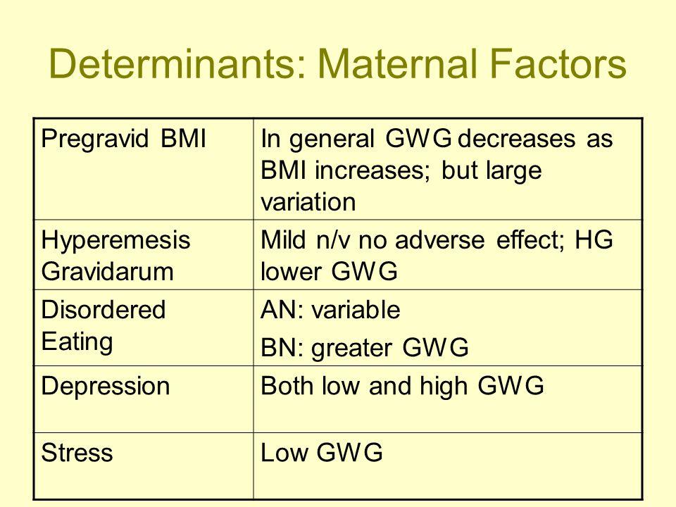 Determinants: Maternal Factors Pregravid BMIIn general GWG decreases as BMI increases; but large variation Hyperemesis Gravidarum Mild n/v no adverse