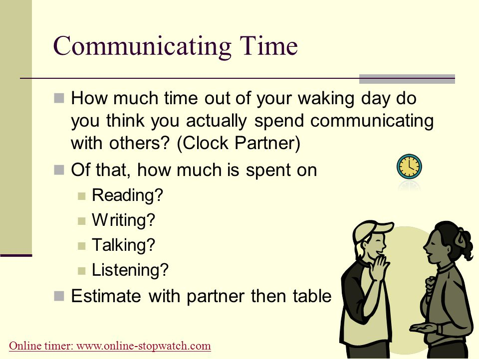 Communicating Time How much time out of your waking day do you think you actually spend communicating with others.