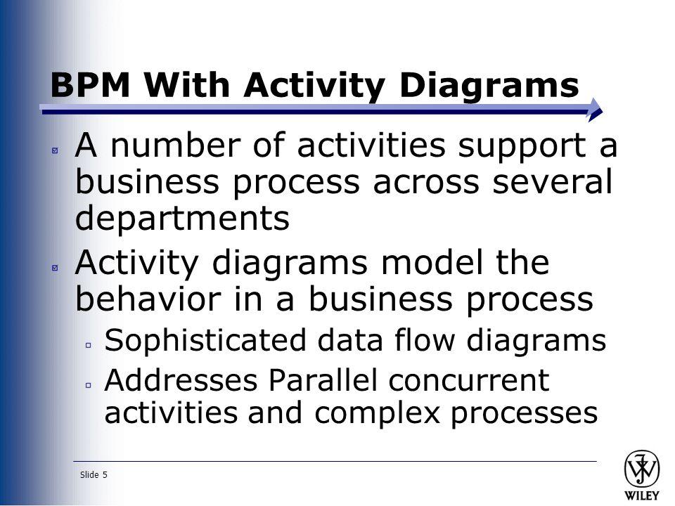 Slide 6 Activity Diagram Example
