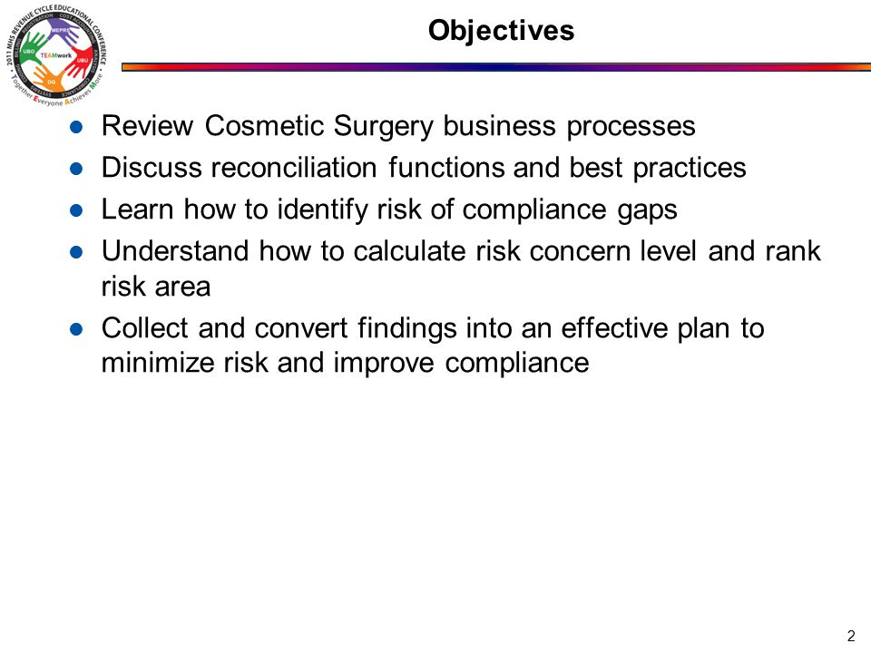 Review Cosmetic Surgery Business Processes Business process divided into four functions: 1.Pre-procedure estimate and payment as applicable 2.Business file management, both hard and soft copy 3.Post-procedure reconciliation and billing 4.Annual rate and program updates, program evaluation, resource distribution, and training to physicians Program and organizational resources available: – Your Service Managers and SMEs – Cosmetic Surgery User Guide – UBO Helpdesk, Conference, Webinars 3