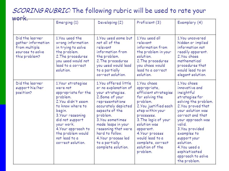 SCORING RUBRIC: The following rubric will be used to rate your work.