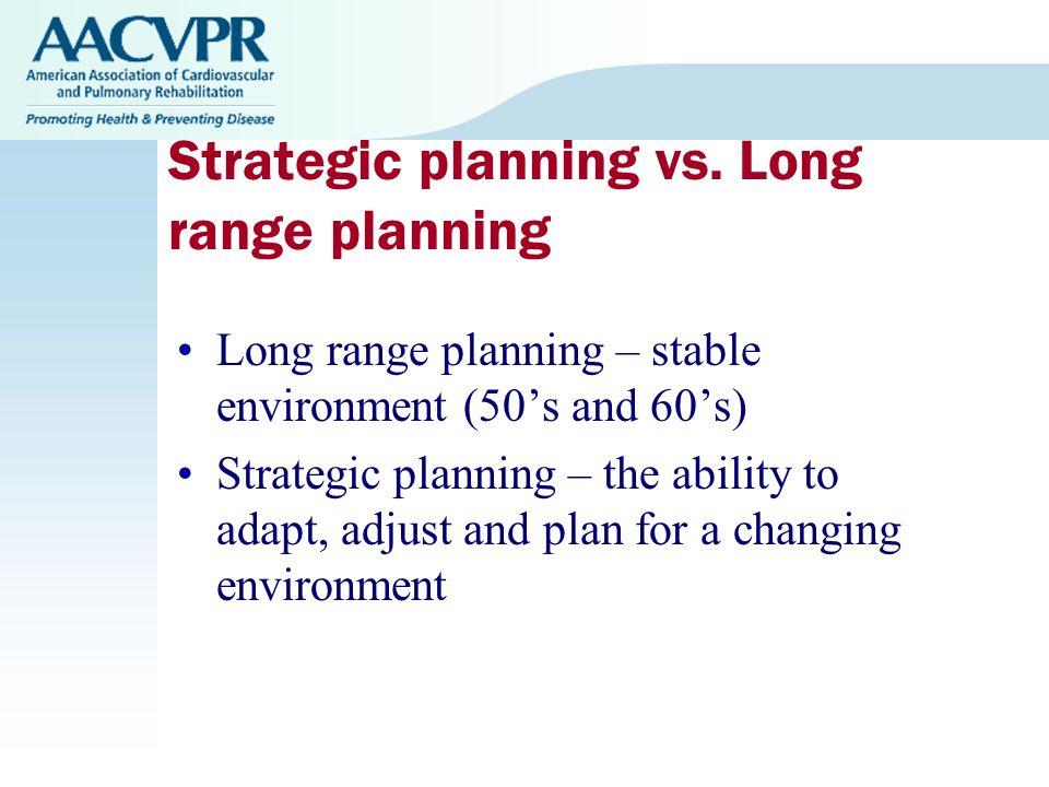 Strategic planning vs.