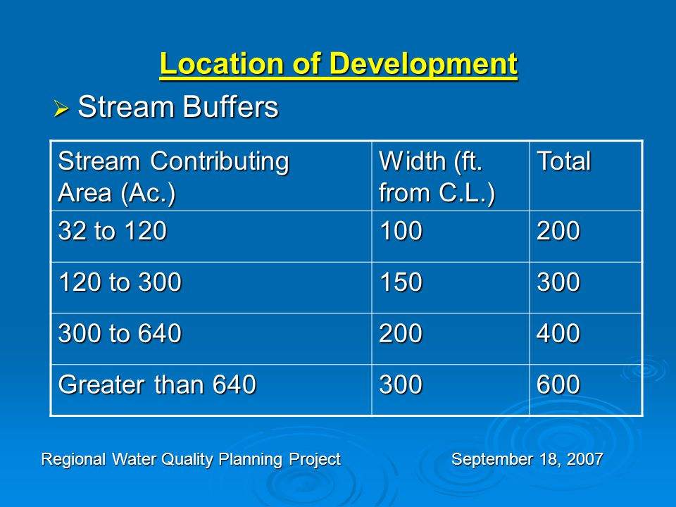Location of Development Regional Water Quality Planning Project September 18, 2007  Stream Buffers Stream Contributing Area (Ac.) Width (ft.