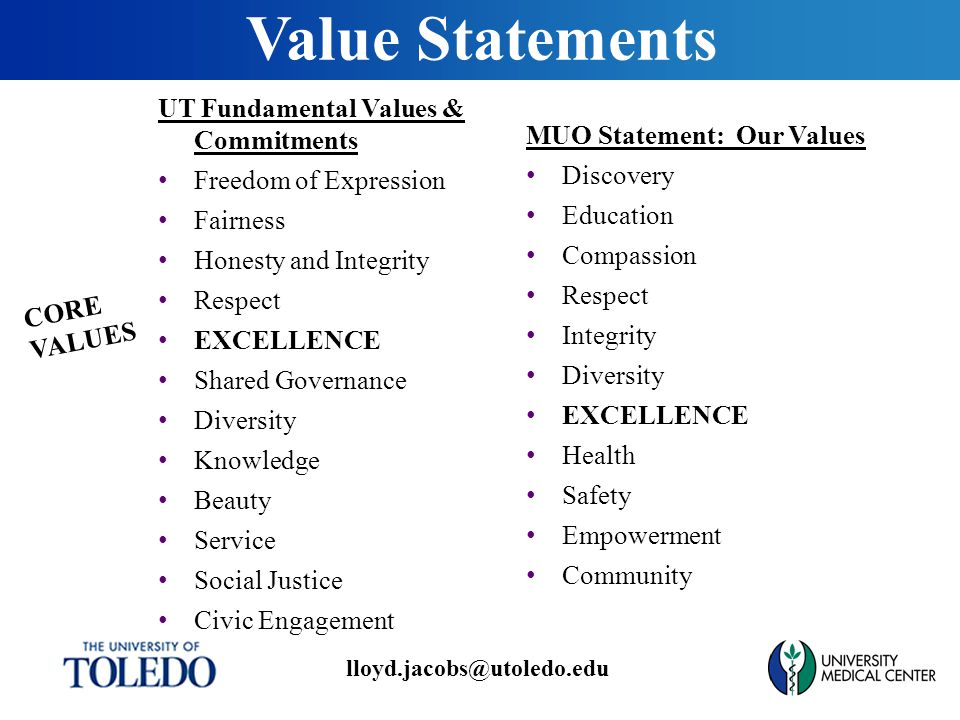 lloyd.jacobs@utoledo.edu Value Statements UT Fundamental Values & Commitments Freedom of Expression Fairness Honesty and Integrity Respect EXCELLENCE Shared Governance Diversity Knowledge Beauty Service Social Justice Civic Engagement CORE VALUES MUO Statement: Our Values Discovery Education Compassion Respect Integrity Diversity EXCELLENCE Health Safety Empowerment Community