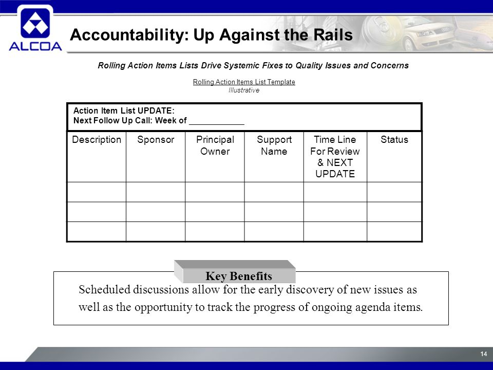14 Accountability: Up Against the Rails Rolling Action Items Lists Drive Systemic Fixes to Quality Issues and Concerns DescriptionSponsorPrincipal Owner Support Name Time Line For Review & NEXT UPDATE Status Action Item List UPDATE: Next Follow Up Call: Week of ____________ Rolling Action Items List Template Illustrative Scheduled discussions allow for the early discovery of new issues as well as the opportunity to track the progress of ongoing agenda items.