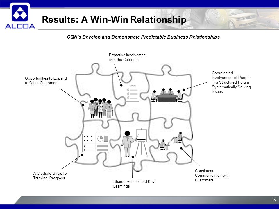 15 Results: A Win-Win Relationship CQN's Develop and Demonstrate Predictable Business Relationships Coordinated Involvement of People in a Structured Forum Systematically Solving Issues Shared Actions and Key Learnings A Credible Basis for Tracking Progress Consistent Communication with Customers Opportunities to Expand to Other Customers Proactive Involvement with the Customer