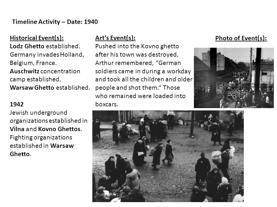 Timeline Activity – Date: 1940 Historical Event(s): Lodz Ghetto established.
