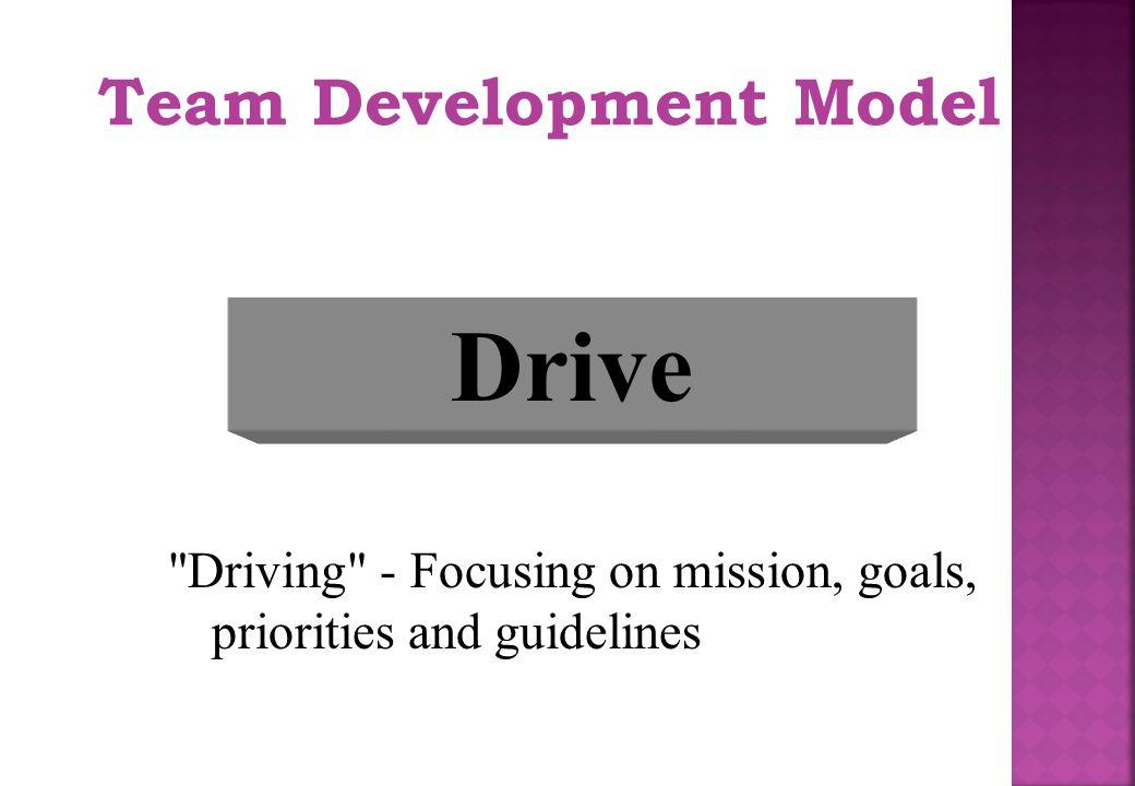Team Development Model Drive