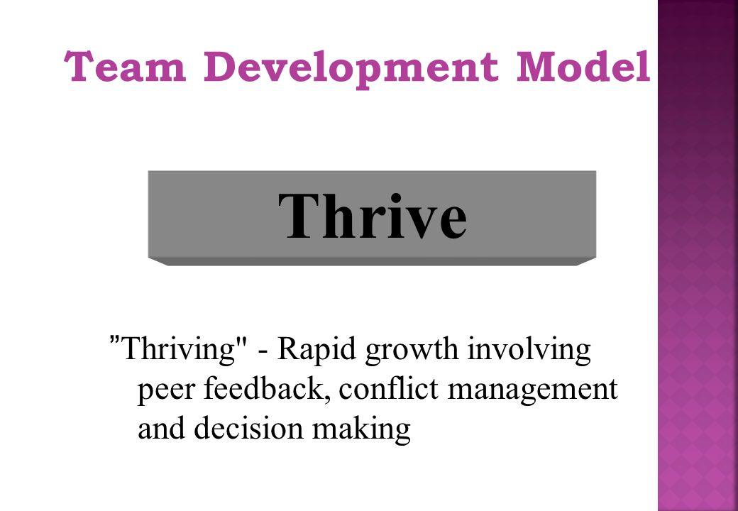 "Team Development Model Thrive ""Thriving"