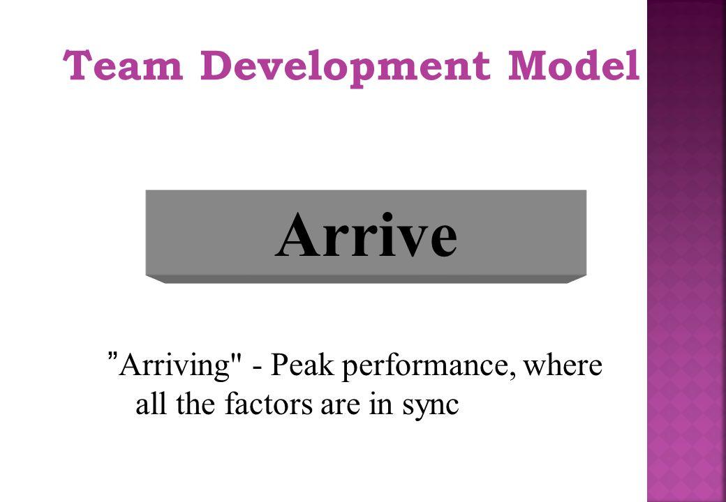 "Team Development Model Arrive ""Arriving"