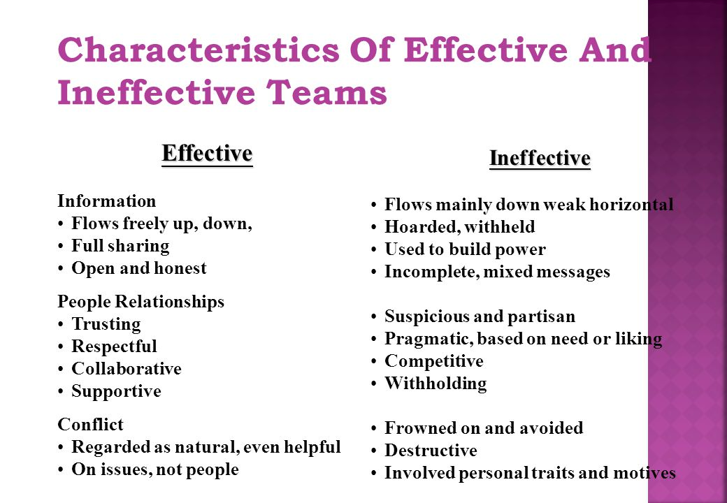 Characteristics Of Effective And Ineffective Teams Effective Information Flows freely up, down, Full sharing Open and honest People Relationships Trus