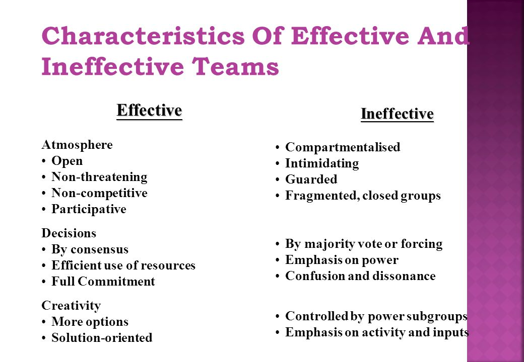 Characteristics Of Effective And Ineffective Teams Effective Atmosphere Open Non-threatening Non-competitive Participative Decisions By consensus Effi