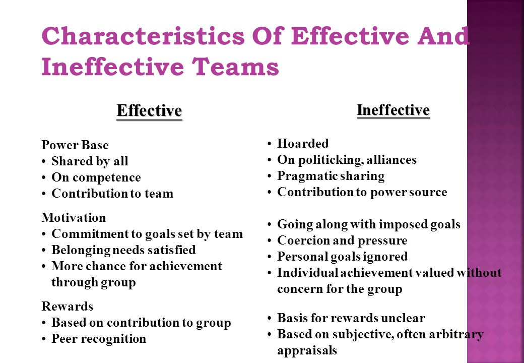 Characteristics Of Effective And Ineffective Teams Effective Power Base Shared by all On competence Contribution to team Motivation Commitment to goal