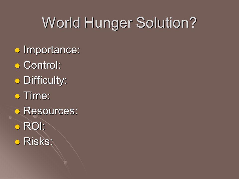 World Hunger Solution.