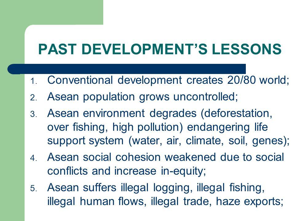 PAST DEVELOPMENT'S LESSONS 1.Conventional development creates 20/80 world; 2.