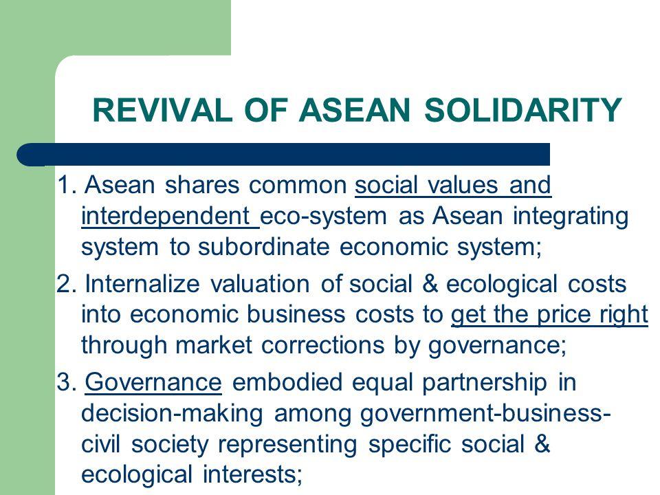 REVIVAL OF ASEAN SOLIDARITY 1.