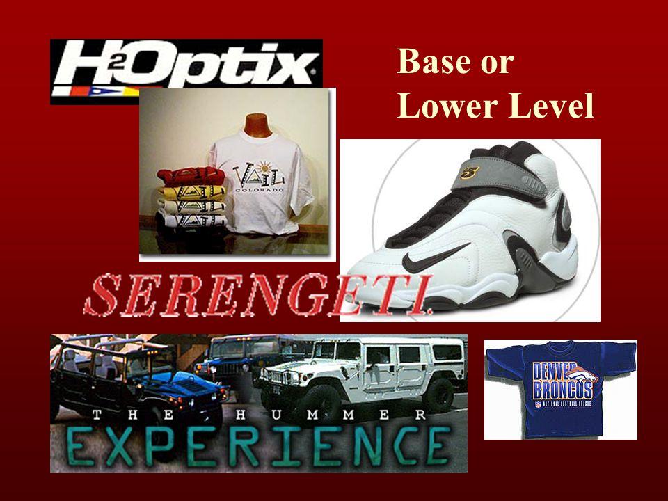 Base or Lower Level