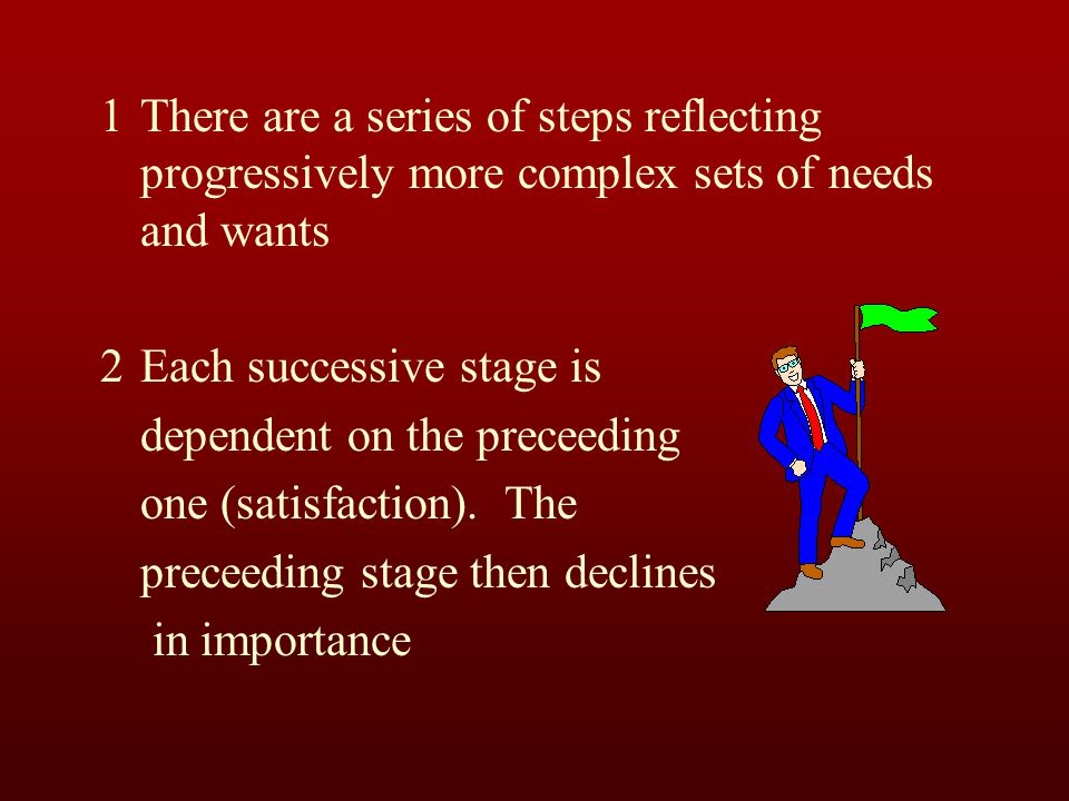 1There are a series of steps reflecting progressively more complex sets of needs and wants 2Each successive stage is dependent on the preceeding one (satisfaction).