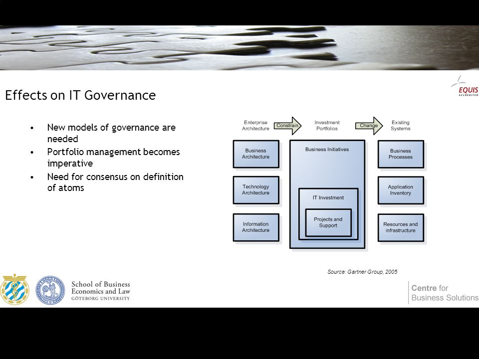 Effects on IT Governance New models of governance are needed Portfolio management becomes imperative Need for consensus on definition of atoms Source: Gartner Group, 2005