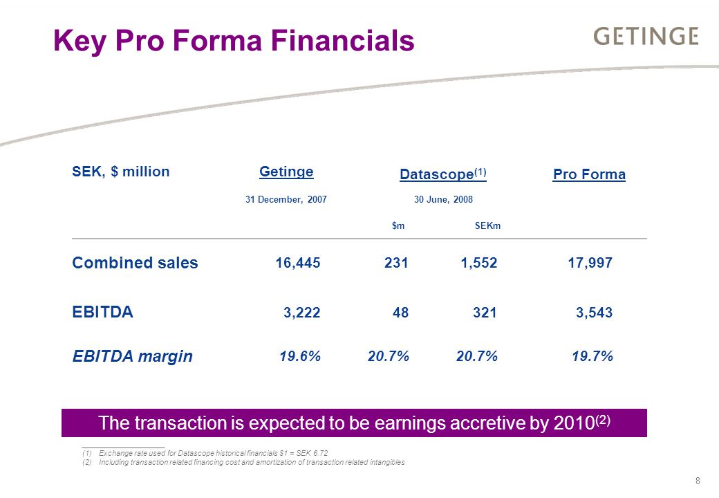 8 BUSINESS AREA INFECTION CONTROL HEALTHCARE Key Pro Forma Financials The transaction is expected to be earnings accretive by 2010 (2) SEK, $ millionGetinge Datascope (1) Pro Forma 31 December, 200730 June, 2008 $mSEKm Combined sales 16,4452311,55217,997 EBITDA 3,222483213,543 EBITDA margin 19.6%20.7% 19.7% ____________________ (1)Exchange rate used for Datascope historical financials $1 = SEK 6.72 (2)Including transaction related financing cost and amortization of transaction related intangibles