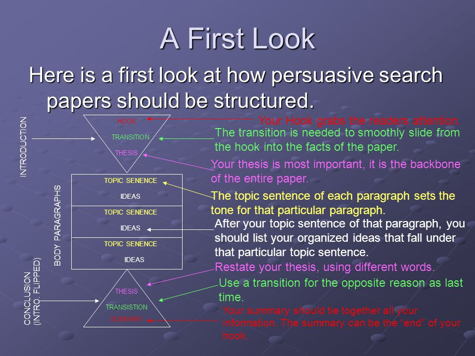A First Look Here is a first look at how persuasive search papers should be structured.