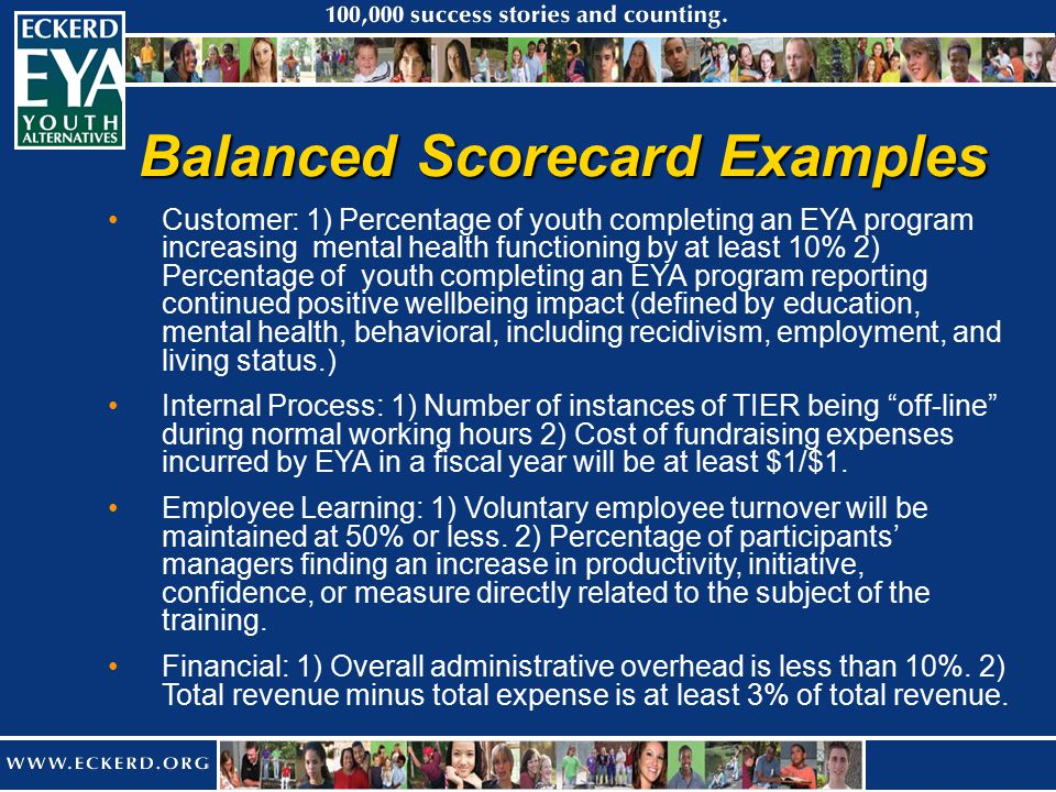 Balanced Scorecard Examples Customer: 1) Percentage of youth completing an EYA program increasing mental health functioning by at least 10% 2) Percentage of youth completing an EYA program reporting continued positive wellbeing impact (defined by education, mental health, behavioral, including recidivism, employment, and living status.) Internal Process: 1) Number of instances of TIER being off-line during normal working hours 2) Cost of fundraising expenses incurred by EYA in a fiscal year will be at least $1/$1.