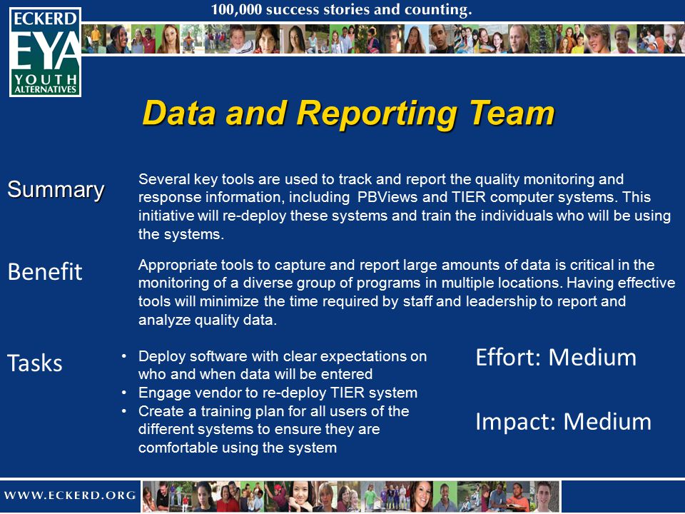 Data and Reporting Team Effort: Medium Impact: Medium Summary Benefit Several key tools are used to track and report the quality monitoring and response information, including PBViews and TIER computer systems.