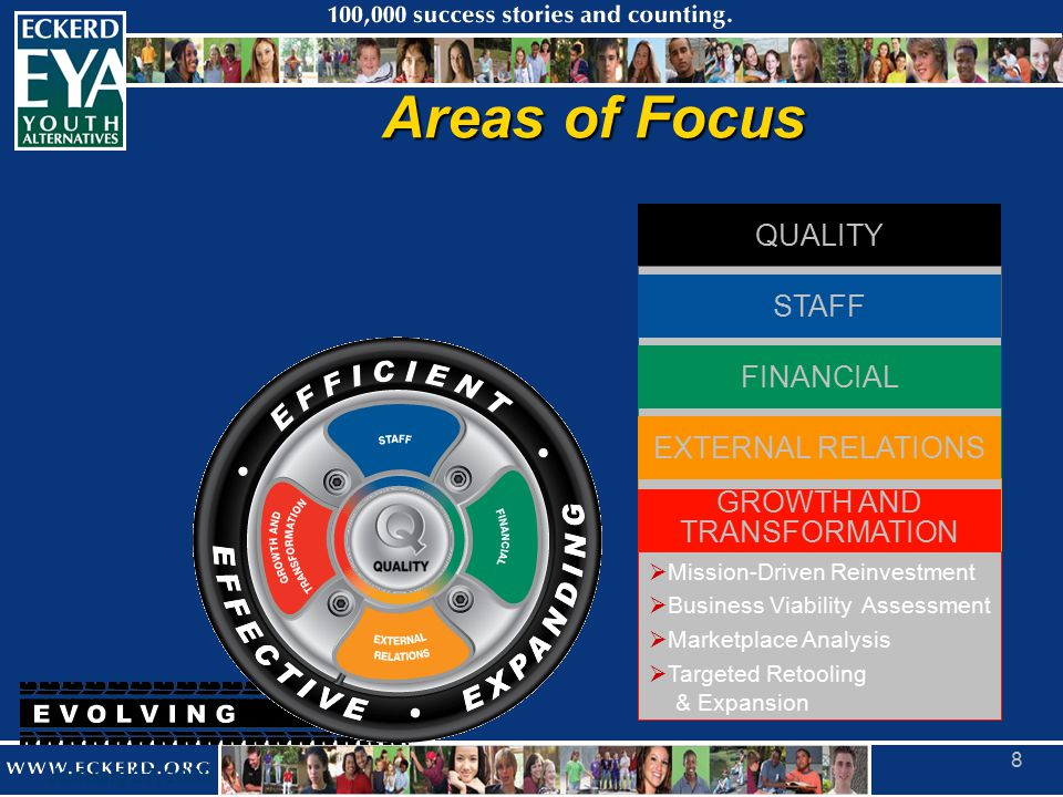 January 27, 2009 8  Safety  Quality Assurance  Performance Improvement & Planning  Evidence-Based Practices & Outcomes Areas of Focus QUALITY STAF