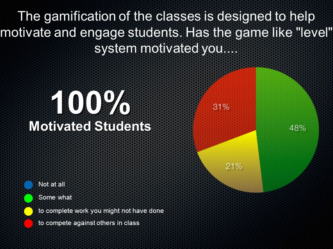 The gamification of the classes is designed to help motivate and engage students.