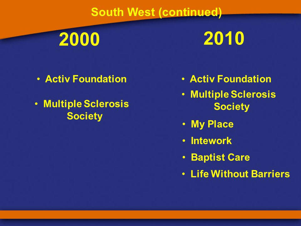 2000 2010 South West (continued) Activ Foundation Multiple Sclerosis Society My Place Intework Baptist Care Life Without Barriers
