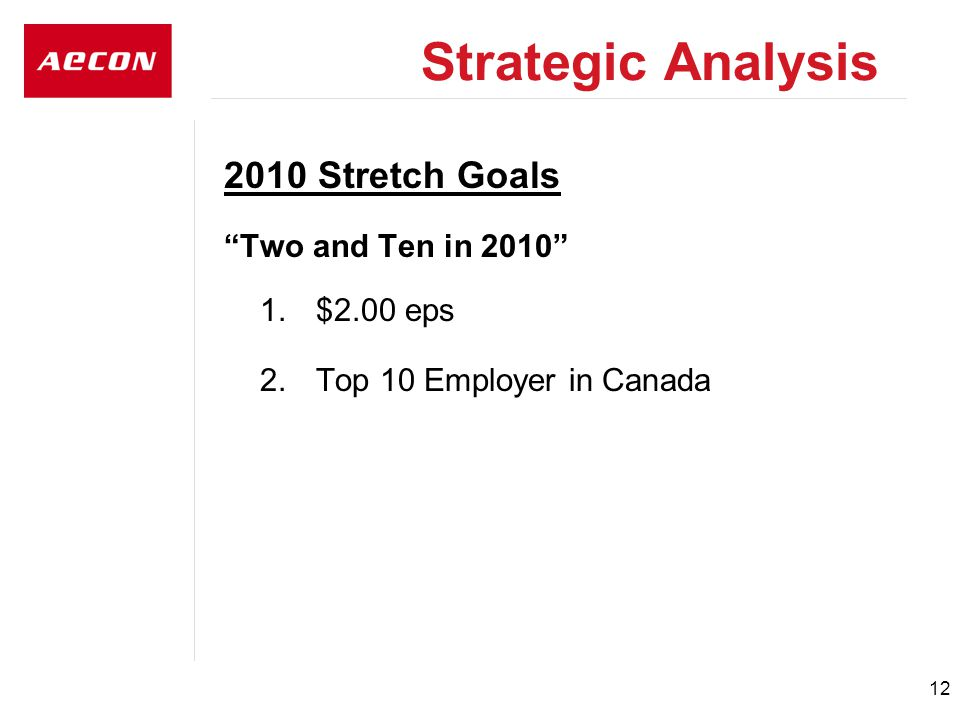 12 2010 Stretch Goals Two and Ten in 2010 1.$2.00 eps 2.Top 10 Employer in Canada Strategic Analysis