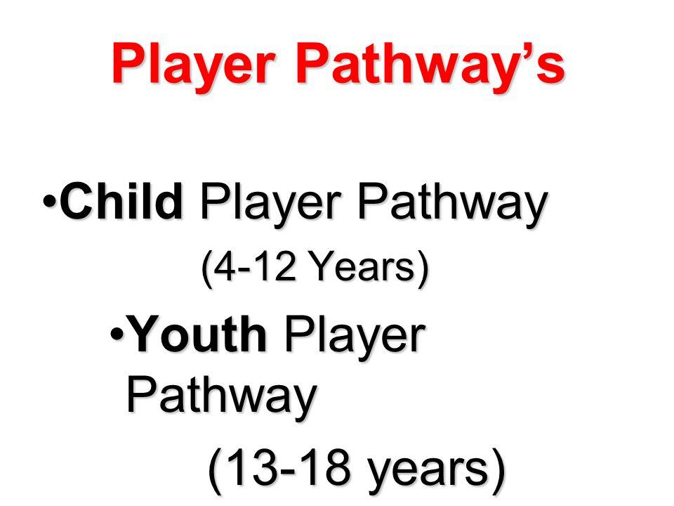Player Pathway's Child Player PathwayChild Player Pathway (4-12 Years) (4-12 Years) Youth Player PathwayYouth Player Pathway (13-18 years) (13-18 years)