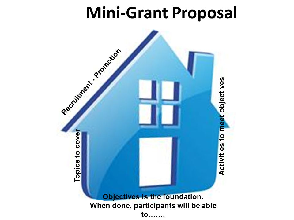 Mini-Grant Proposal Objectives is the foundation. When done, participants will be able to……. Recruitment - Promotion Activities to meet objectives Top