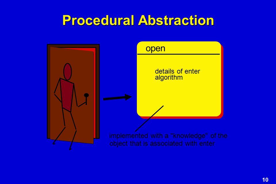 11 Refinement open walk to door; reach for knob; open door; walk through; close door.