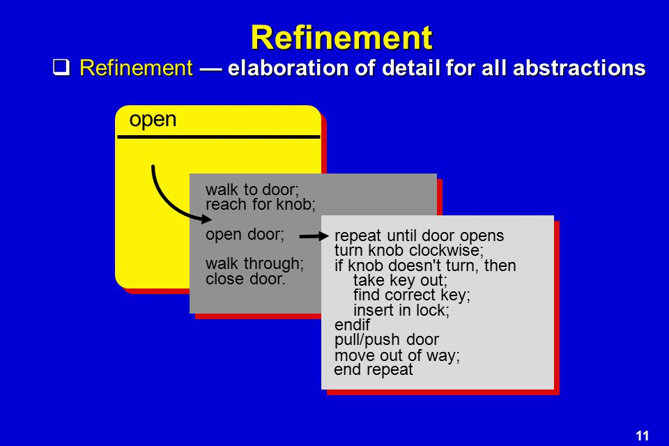 12 Modular Design  modularity—compartmentalization of data & function