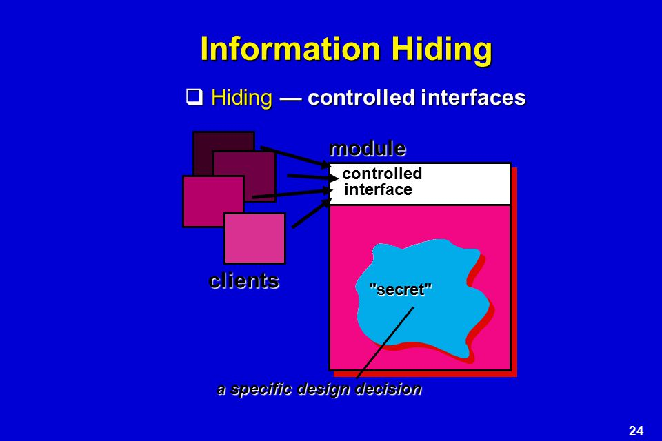 25 Why Information Hiding.