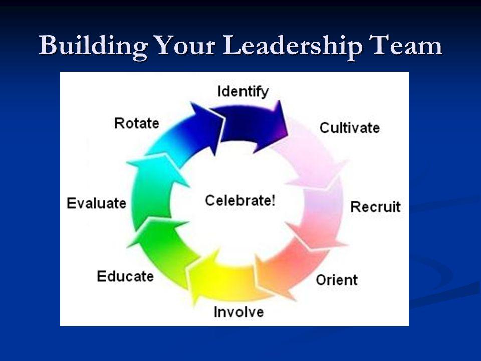 Building Your Leadership Team Module 2 Involving Members Building Successful Meetings