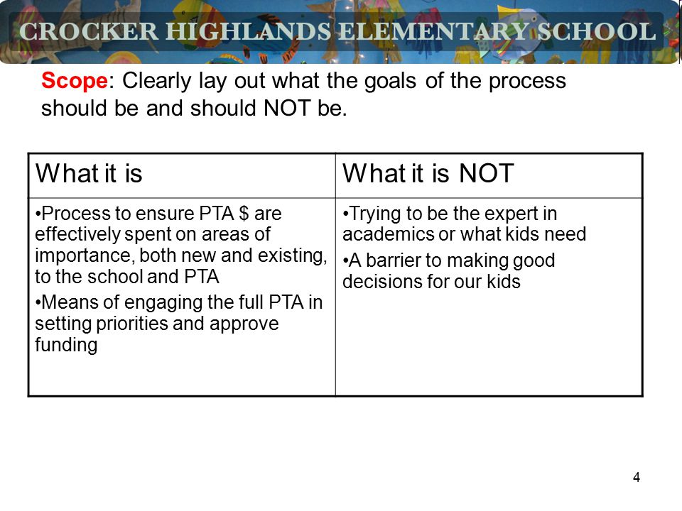 4 Scope: Clearly lay out what the goals of the process should be and should NOT be. What it isWhat it is NOT Process to ensure PTA $ are effectively s
