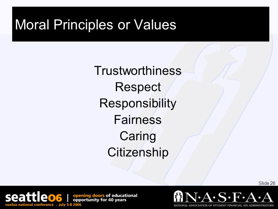 Slide 26 Moral Principles or Values Trustworthiness Respect Responsibility Fairness Caring Citizenship