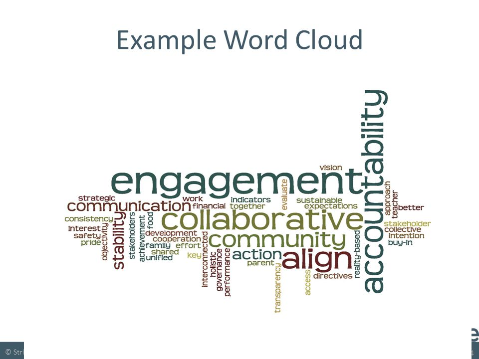 24 © Strive 2013 Example Word Cloud