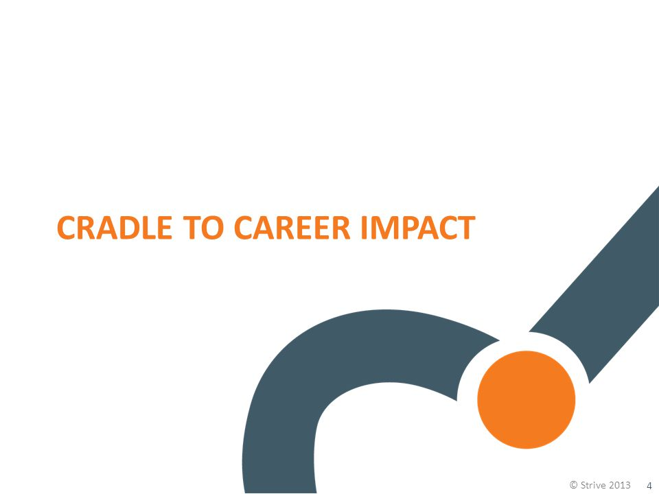 4 © Strive 2013 CRADLE TO CAREER IMPACT