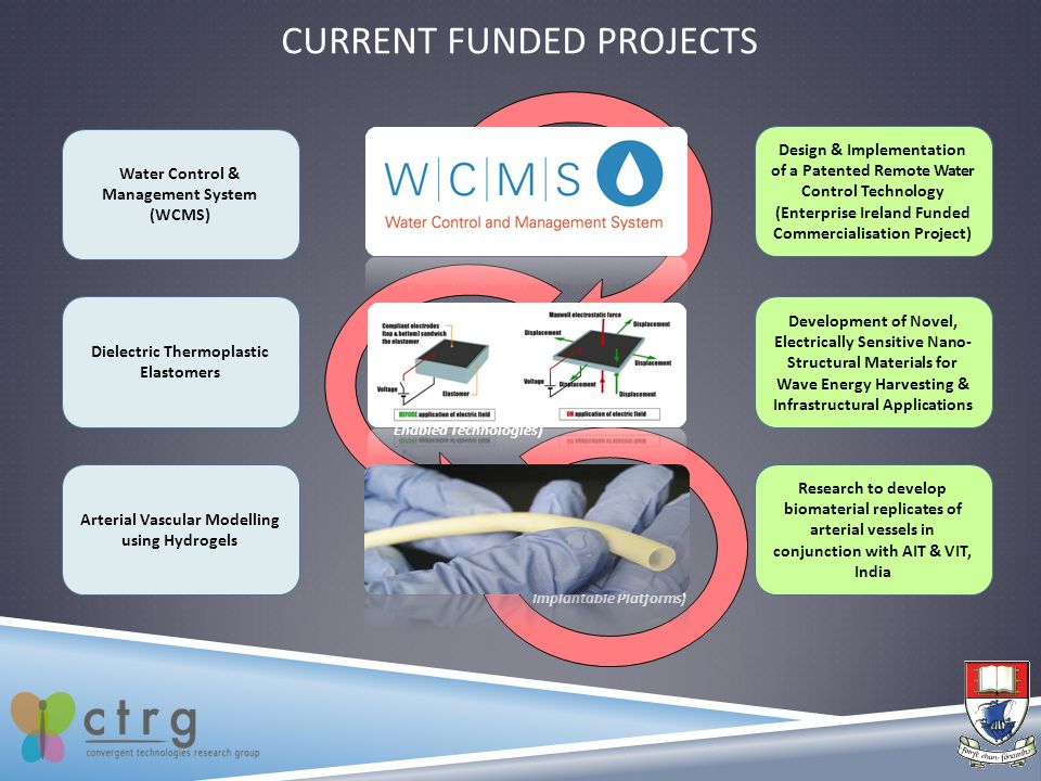 Infrastructural Technologies (Water, Energy & The Enviornment) Materials Development (Polymeric Formulations, Polymer Processing & SCF Enabled Technologies) Passive & Active Medical Devices (Mock Cardiovascular Loops, Catheter Technologies & Implantable Platforms) CURRENT FUNDED PROJECTS Water Control & Management System (WCMS) Dielectric Thermoplastic Elastomers Arterial Vascular Modelling using Hydrogels Design & Implementation of a Patented Remote Water Control Technology (Enterprise Ireland Funded Commercialisation Project) Development of Novel, Electrically Sensitive Nano- Structural Materials for Wave Energy Harvesting & Infrastructural Applications Research to develop biomaterial replicates of arterial vessels in conjunction with AIT & VIT, India