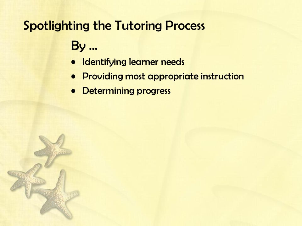 Spotlighting the Tutoring Process By … Identifying learner needs Providing most appropriate instruction Determining progress