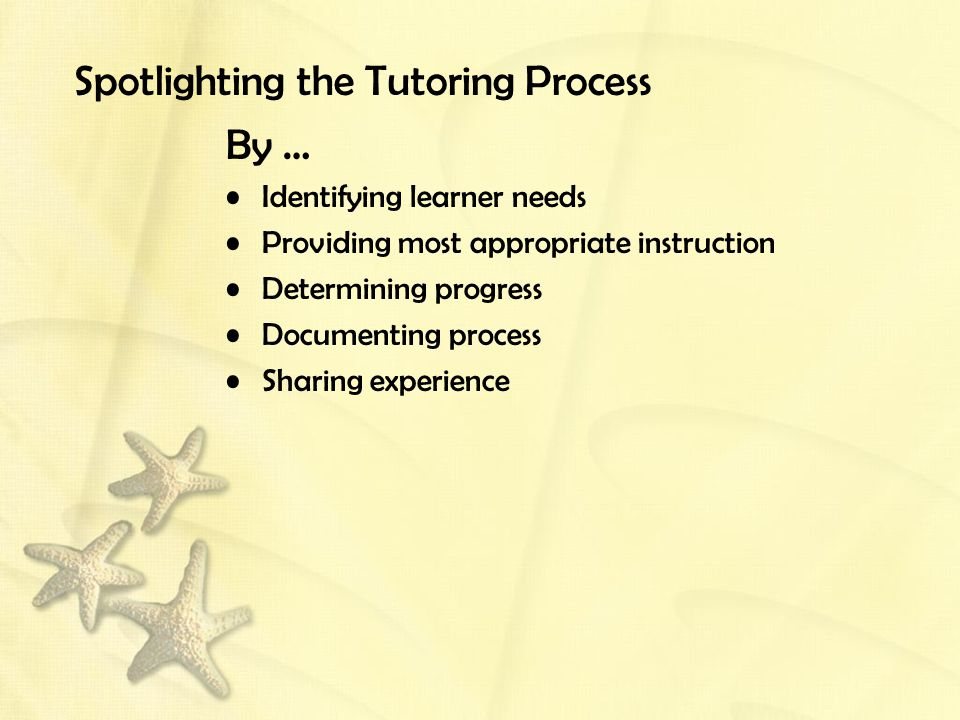 Spotlighting the Tutoring Process By … Identifying learner needs Providing most appropriate instruction Determining progress Documenting process Sharing experience