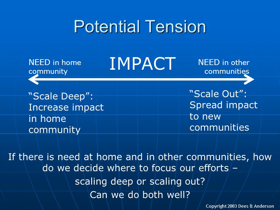 "Copyright 2003 Dees & Anderson Potential Tension IMPACT ""Scale Out"": Spread impact to new communities NEED in other communities NEED in home community"