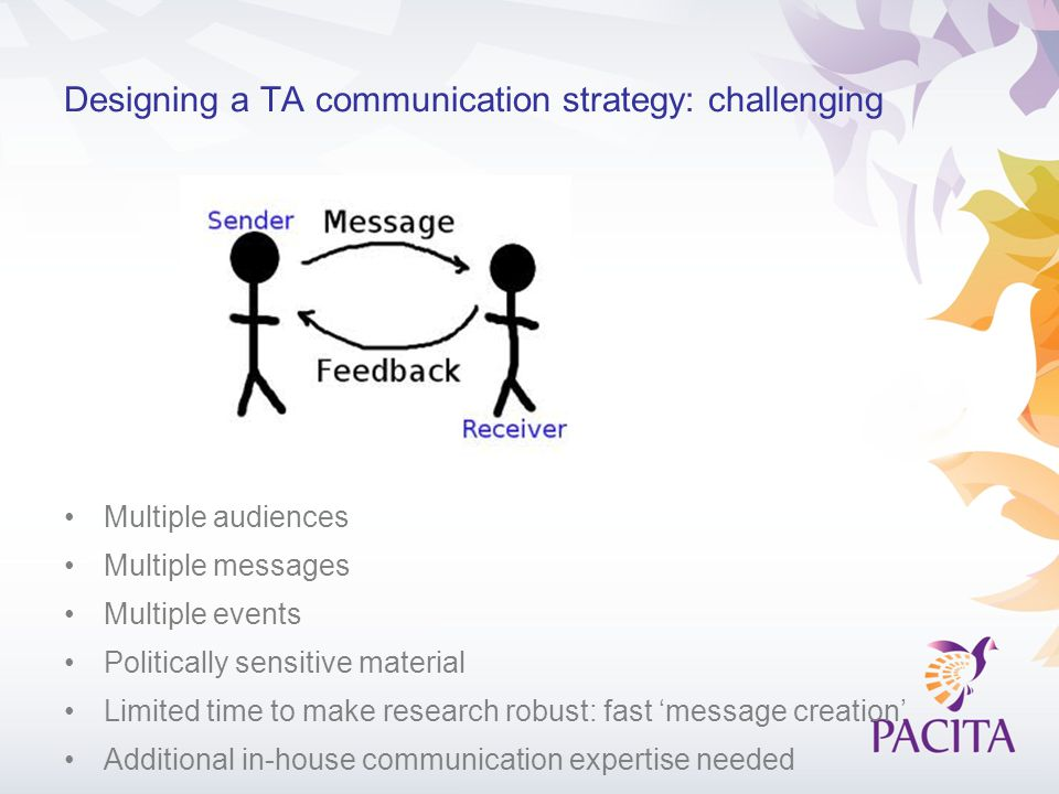 Designing a TA communication strategy: challenging Multiple audiences Multiple messages Multiple events Politically sensitive material Limited time to make research robust: fast 'message creation' Additional in-house communication expertise needed