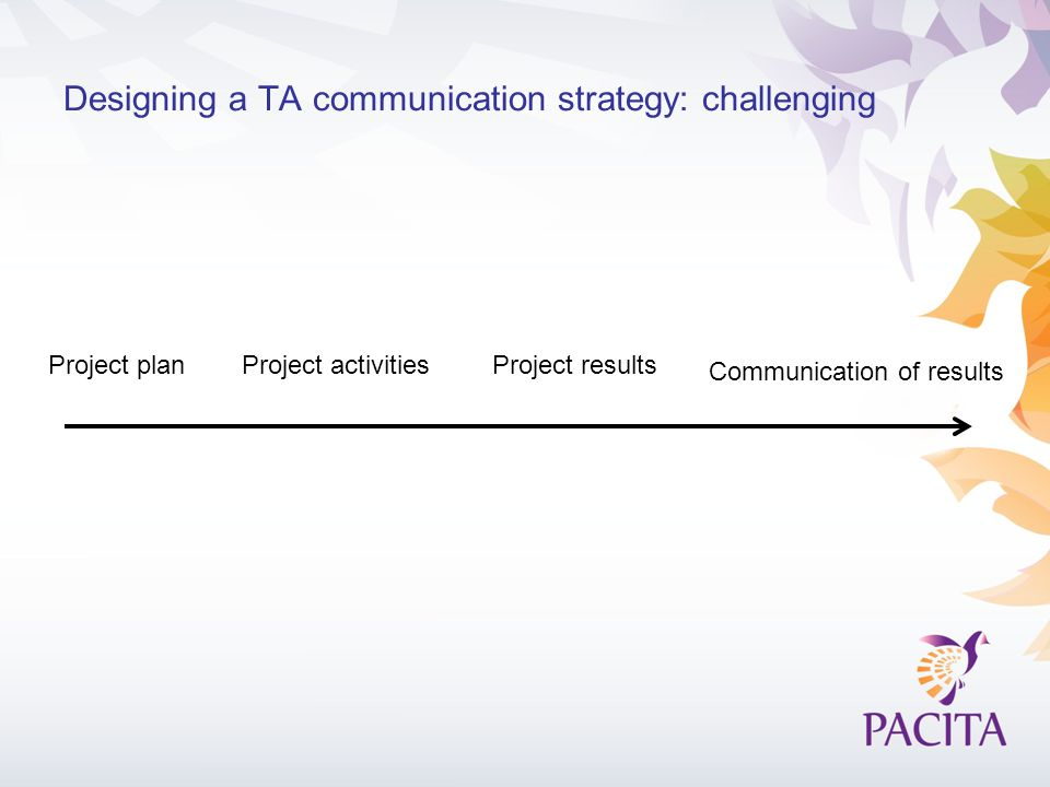 Designing a TA communication strategy: challenging Project planProject activitiesProject results Communication of results